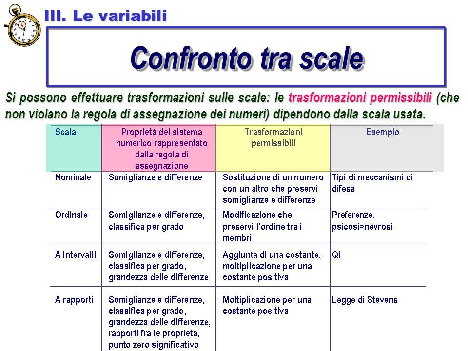Si possono effettuare trasformazioni sulle scale: le trasformazioni permissibili (che non violano la regola di assegnazione dei numeri) dipendono dalla scala usata.