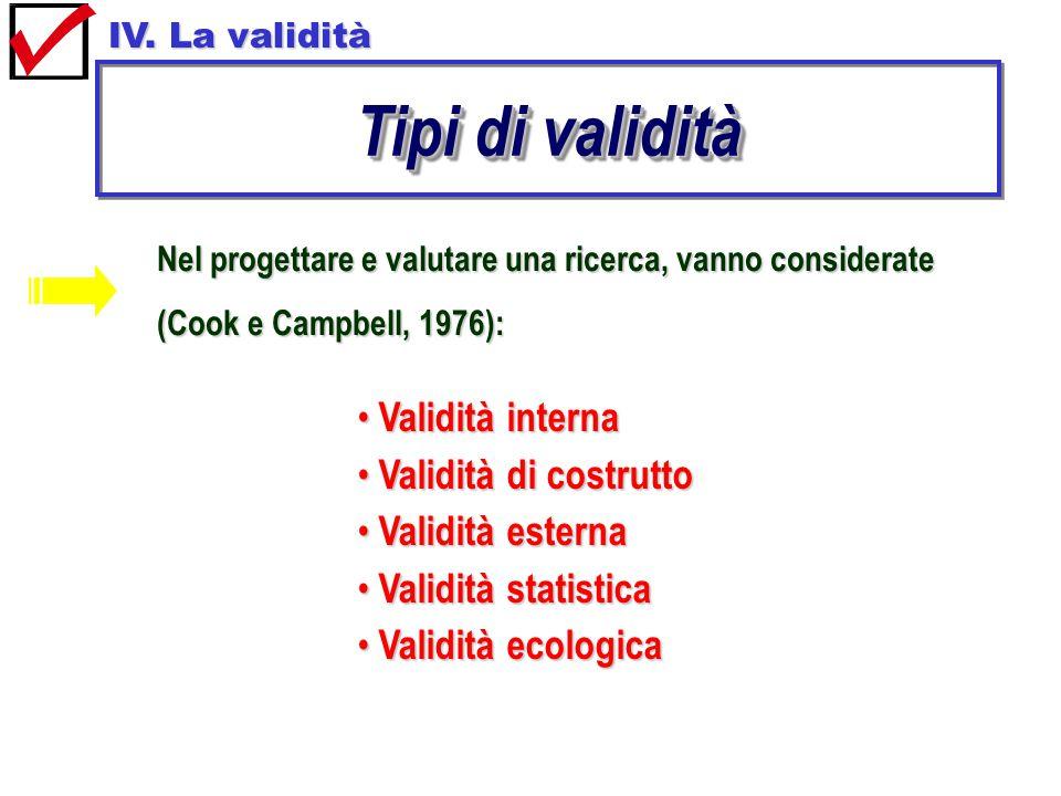 IV. La validità Tipi di validità Validità interna Validità interna Validità di costrutto Validità di costrutto Validità esterna Validità esterna Valid