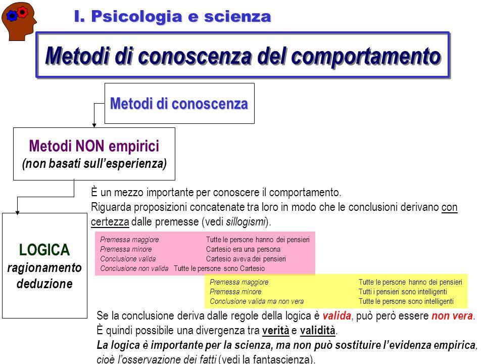 Metodi di conoscenza del comportamento Metodi di conoscenza Metodi NON empirici (non basati sull'esperienza) I.