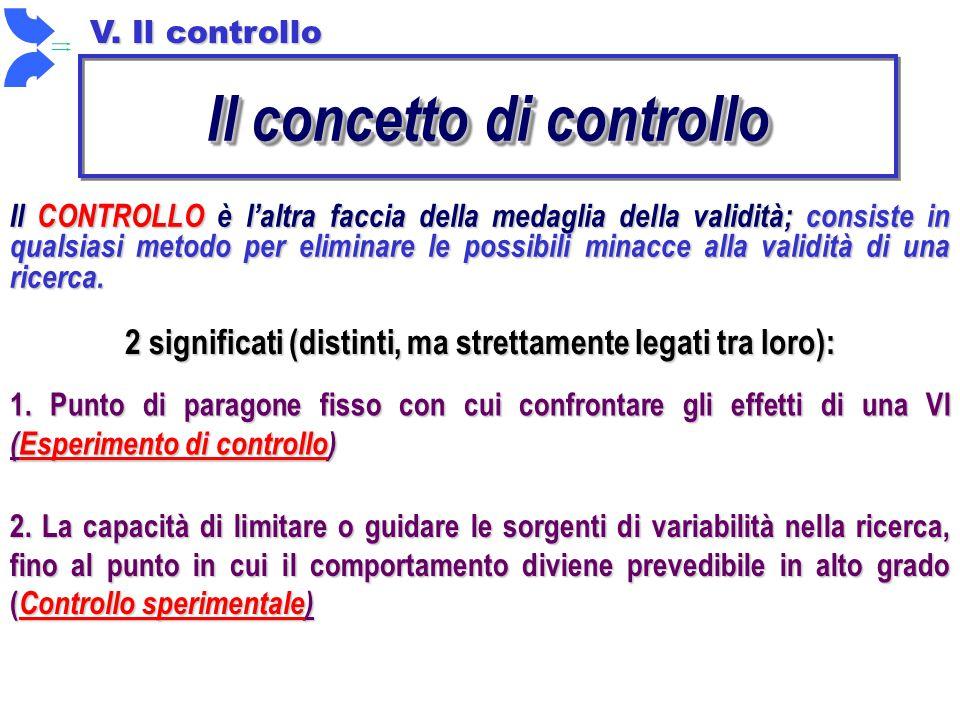 Il concetto di controllo Il CONTROLLO è l'altra faccia della medaglia della validità; consiste in qualsiasi metodo per eliminare le possibili minacce alla validità di una ricerca.