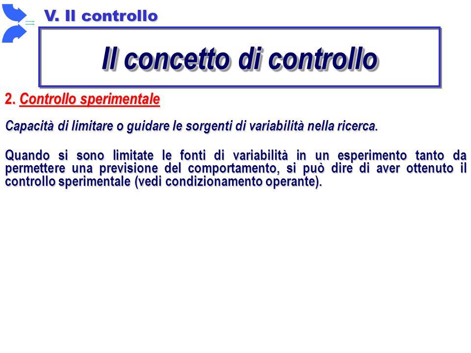 Il concetto di controllo 2. Controllo sperimentale Capacità di limitare o guidare le sorgenti di variabilità nella ricerca. Quando si sono limitate le