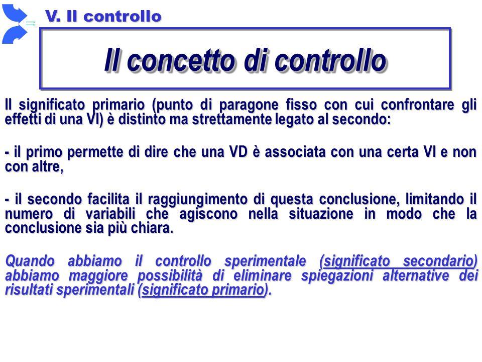 Il concetto di controllo Il significato primario (punto di paragone fisso con cui confrontare gli effetti di una VI) è distinto ma strettamente legato al secondo: - il primo permette di dire che una VD è associata con una certa VI e non con altre, - il secondo facilita il raggiungimento di questa conclusione, limitando il numero di variabili che agiscono nella situazione in modo che la conclusione sia più chiara.