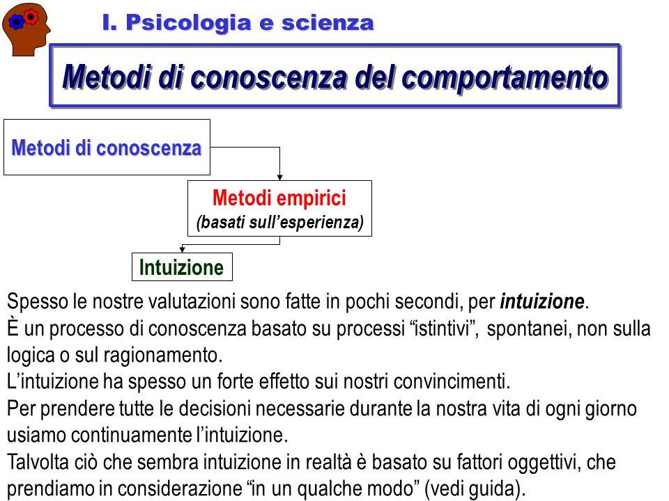 Metodi di conoscenza del comportamento Metodi di conoscenza Metodi empirici (basati sull'esperienza) Intuizione I. Psicologia e scienza Spesso le nost