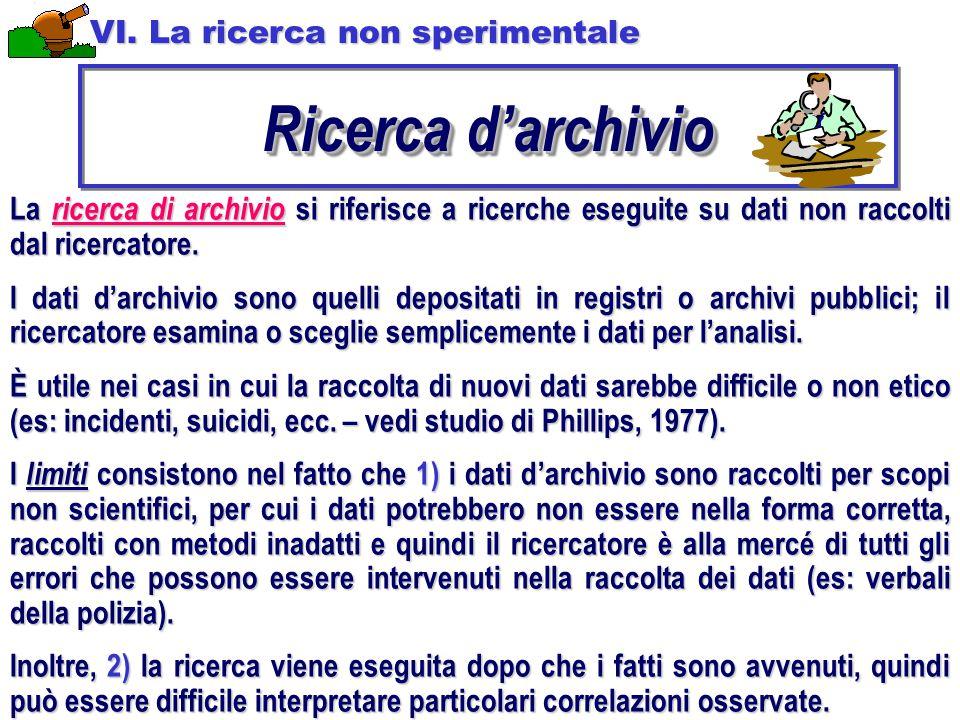 La ricerca di archivio si riferisce a ricerche eseguite su dati non raccolti dal ricercatore. I dati d'archivio sono quelli depositati in registri o a