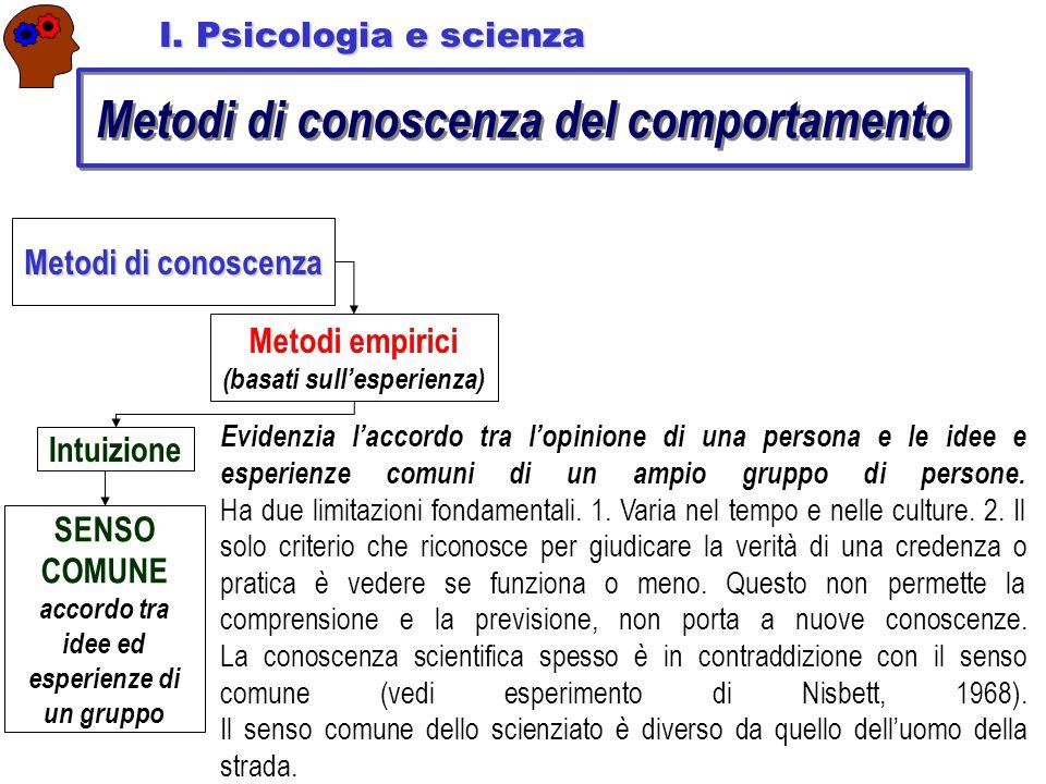 Metodi di conoscenza del comportamento Metodi di conoscenza Metodi empirici (basati sull'esperienza) Intuizione SENSO COMUNE accordo tra idee ed esperienze di un gruppo I.