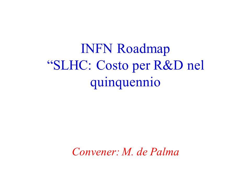 INFN Roadmap SLHC: Costo per R&D nel quinquennio Convener: M. de Palma