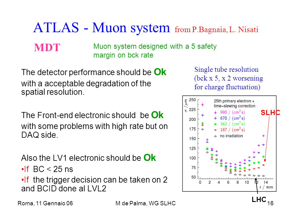 Roma, 11 Gennaio 06M de Palma, WG SLHC16 ATLAS - Muon system from P.Bagnaia, L. Nisati The detector performance should be Ok with a acceptable degrada