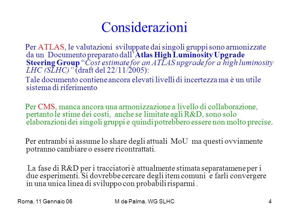 Roma, 11 Gennaio 06M de Palma, WG SLHC4 Considerazioni Per ATLAS, le valutazioni sviluppate dai singoli gruppi sono armonizzate da un Documento preparato dall'Atlas High Luminosity Upgrade Steering Group Cost estimate for an ATLAS upgrade for a high luminosity LHC (SLHC) (draft del 22/11/2005): Tale documento contiene ancora elevati livelli di incertezza ma è un utile sistema di riferimento Per CMS, manca ancora una armonizzazione a livello di collaborazione, pertanto le stime dei costi, anche se limitate agli R&D, sono solo elaborazioni dei singoli gruppi e quindi potrebbero essere non molto precise.