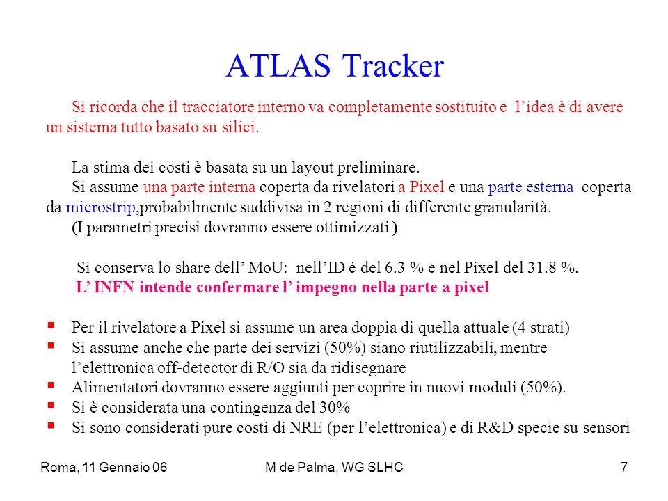 Roma, 11 Gennaio 06M de Palma, WG SLHC7 ATLAS Tracker Si ricorda che il tracciatore interno va completamente sostituito e l'idea è di avere un sistema tutto basato su silici.