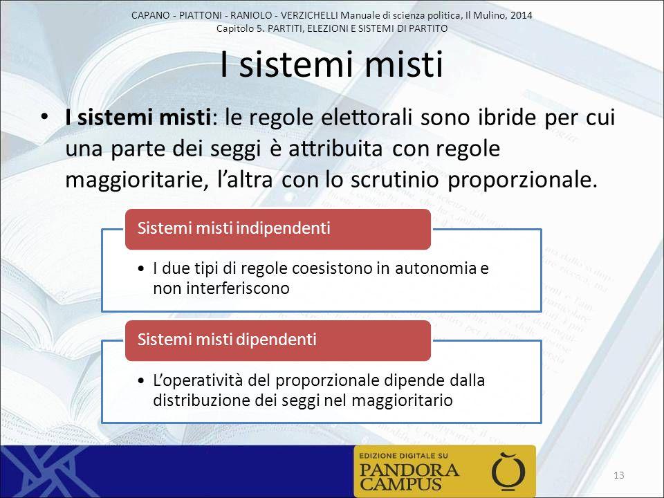 CAPANO - PIATTONI - RANIOLO - VERZICHELLI Manuale di scienza politica, Il Mulino, 2014 Capitolo 5. PARTITI, ELEZIONI E SISTEMI DI PARTITO I sistemi mi