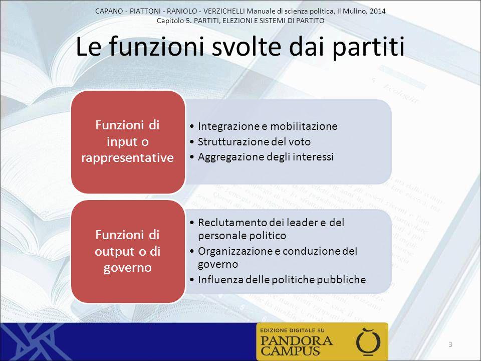 CAPANO - PIATTONI - RANIOLO - VERZICHELLI Manuale di scienza politica, Il Mulino, 2014 Capitolo 5. PARTITI, ELEZIONI E SISTEMI DI PARTITO Le funzioni