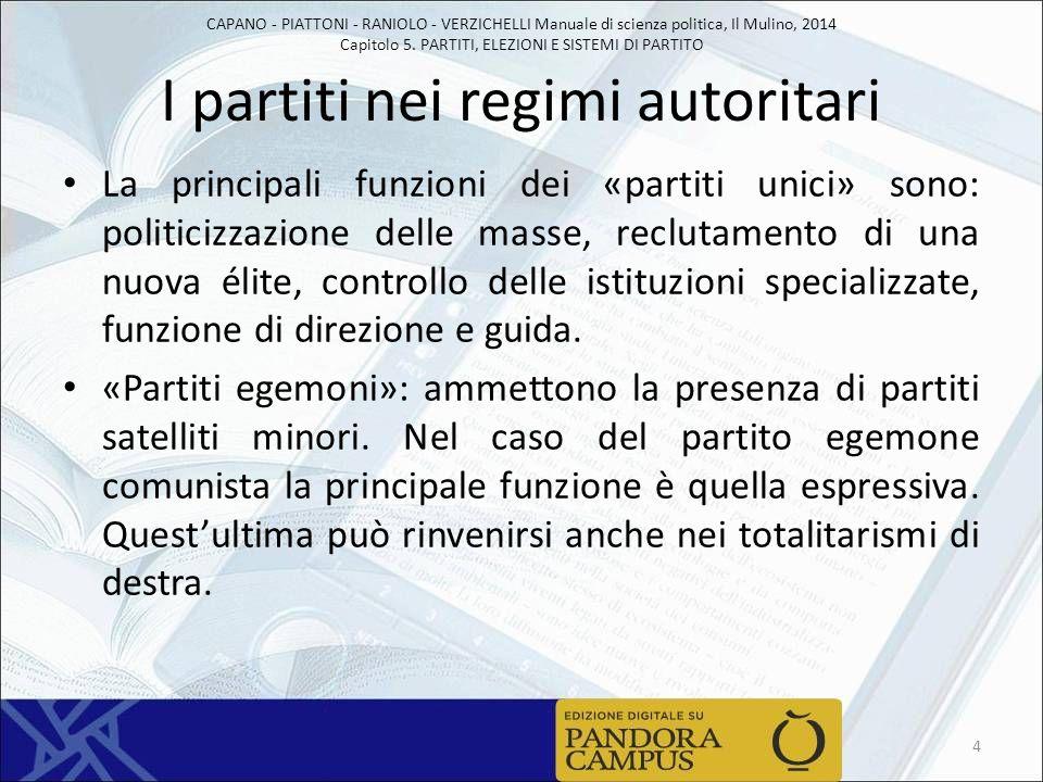 CAPANO - PIATTONI - RANIOLO - VERZICHELLI Manuale di scienza politica, Il Mulino, 2014 Capitolo 5. PARTITI, ELEZIONI E SISTEMI DI PARTITO I partiti ne