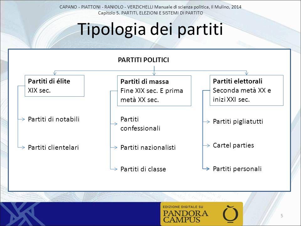 CAPANO - PIATTONI - RANIOLO - VERZICHELLI Manuale di scienza politica, Il Mulino, 2014 Capitolo 5. PARTITI, ELEZIONI E SISTEMI DI PARTITO Tipologia de