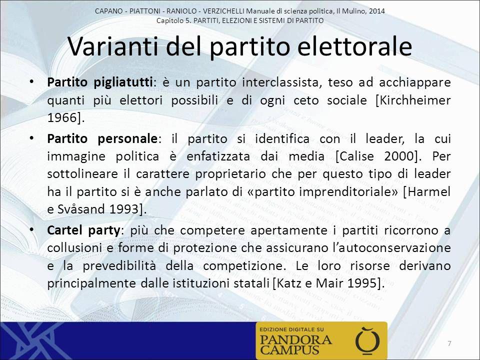 CAPANO - PIATTONI - RANIOLO - VERZICHELLI Manuale di scienza politica, Il Mulino, 2014 Capitolo 5. PARTITI, ELEZIONI E SISTEMI DI PARTITO Varianti del