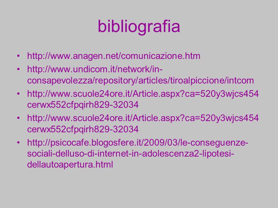 bibliografia http://www.anagen.net/comunicazione.htm http://www.undicom.it/network/in- consapevolezza/repository/articles/tiroalpiccione/intcom http://www.scuole24ore.it/Article.aspx ca=520y3wjcs454 cerwx552cfpqirh829-32034 http://psicocafe.blogosfere.it/2009/03/le-conseguenze- sociali-delluso-di-internet-in-adolescenza2-lipotesi- dellautoapertura.html