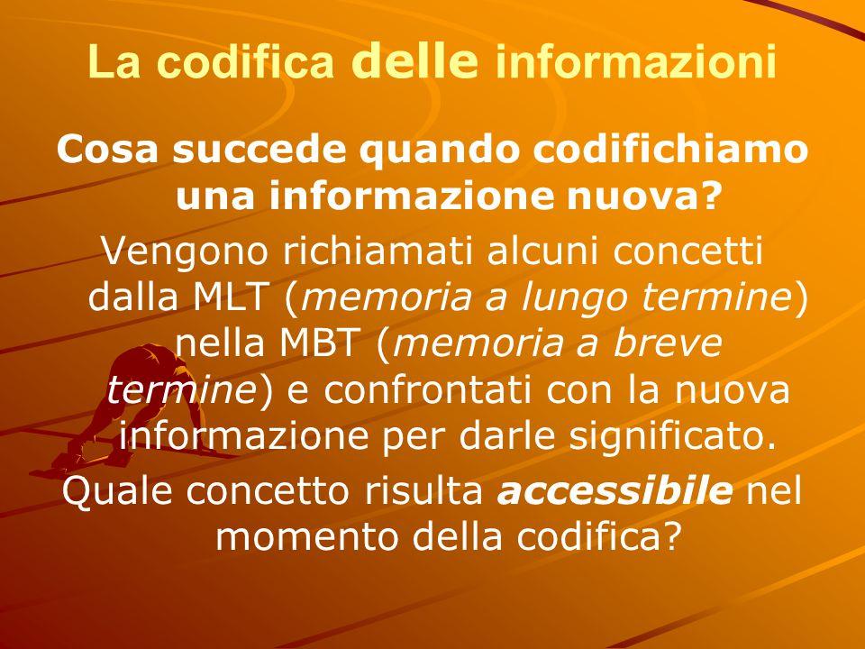 La codifica delle informazioni Cosa succede quando codifichiamo una informazione nuova? Vengono richiamati alcuni concetti dalla MLT (memoria a lungo