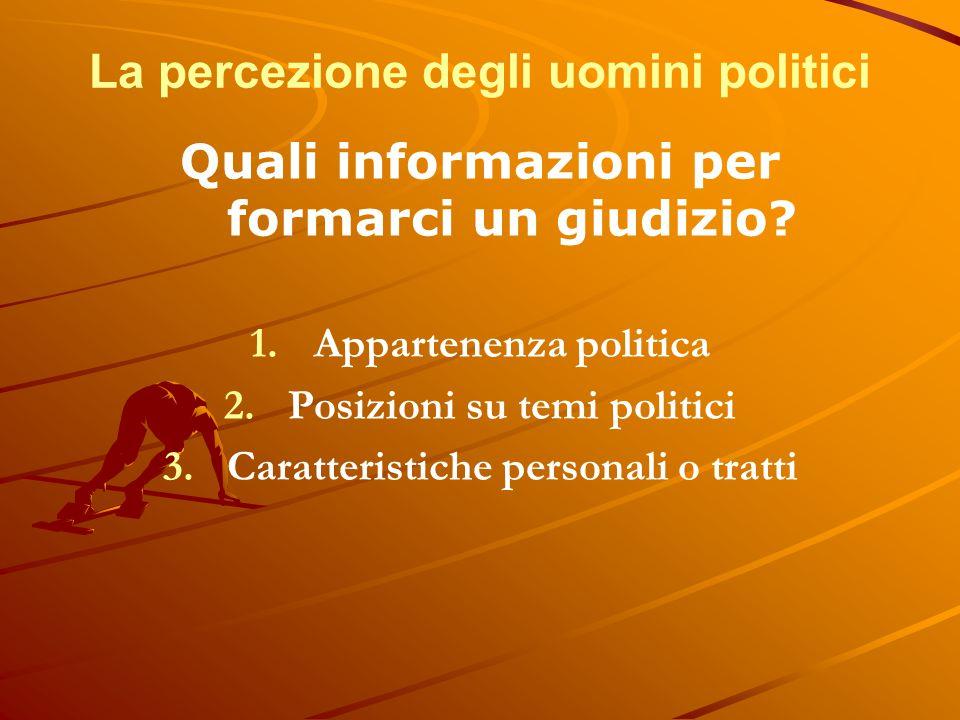 La percezione degli uomini politici Quali informazioni per formarci un giudizio? 1. 1.Appartenenza politica 2. 2.Posizioni su temi politici 3. 3.Carat
