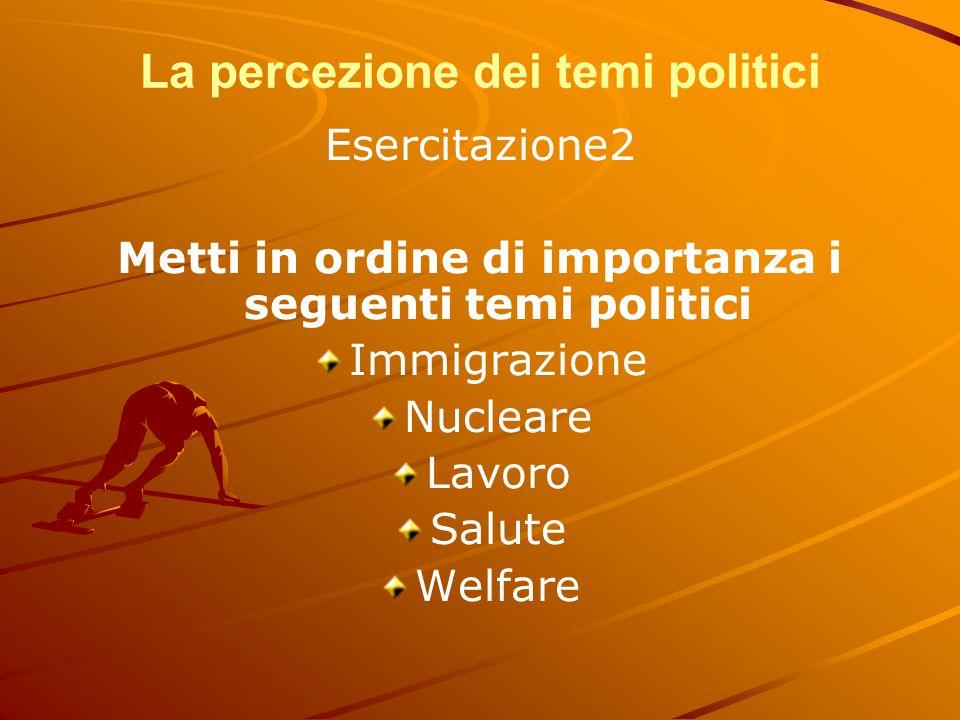 La percezione dei temi politici Esercitazione2 Metti in ordine di importanza i seguenti temi politici Immigrazione Nucleare Lavoro Salute Welfare
