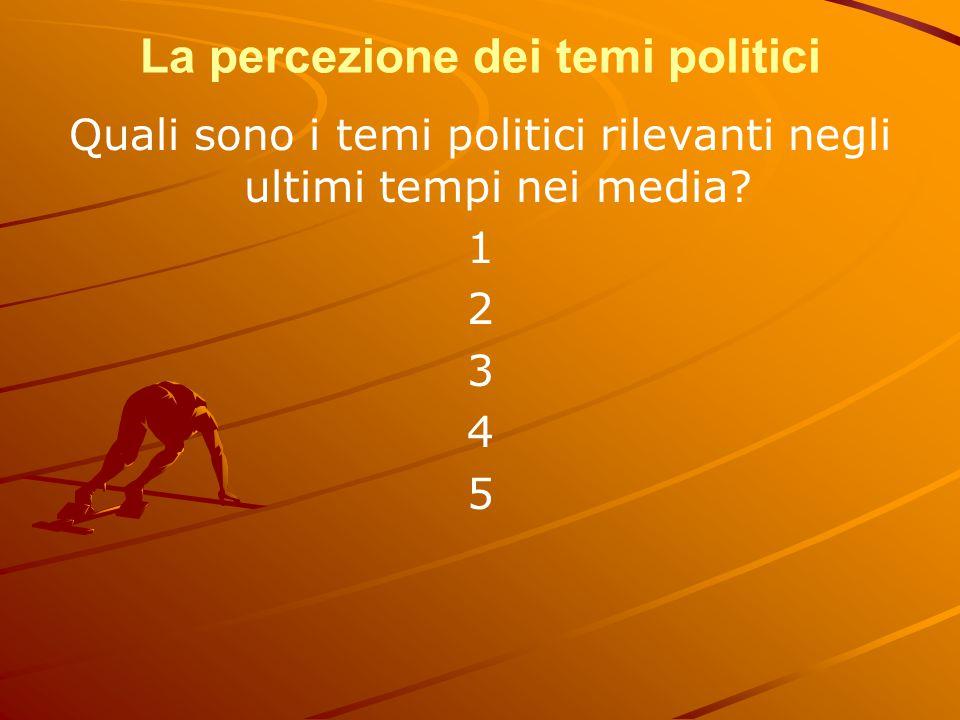 La percezione dei temi politici Quali sono i temi politici rilevanti negli ultimi tempi nei media? 1 2 3 4 5