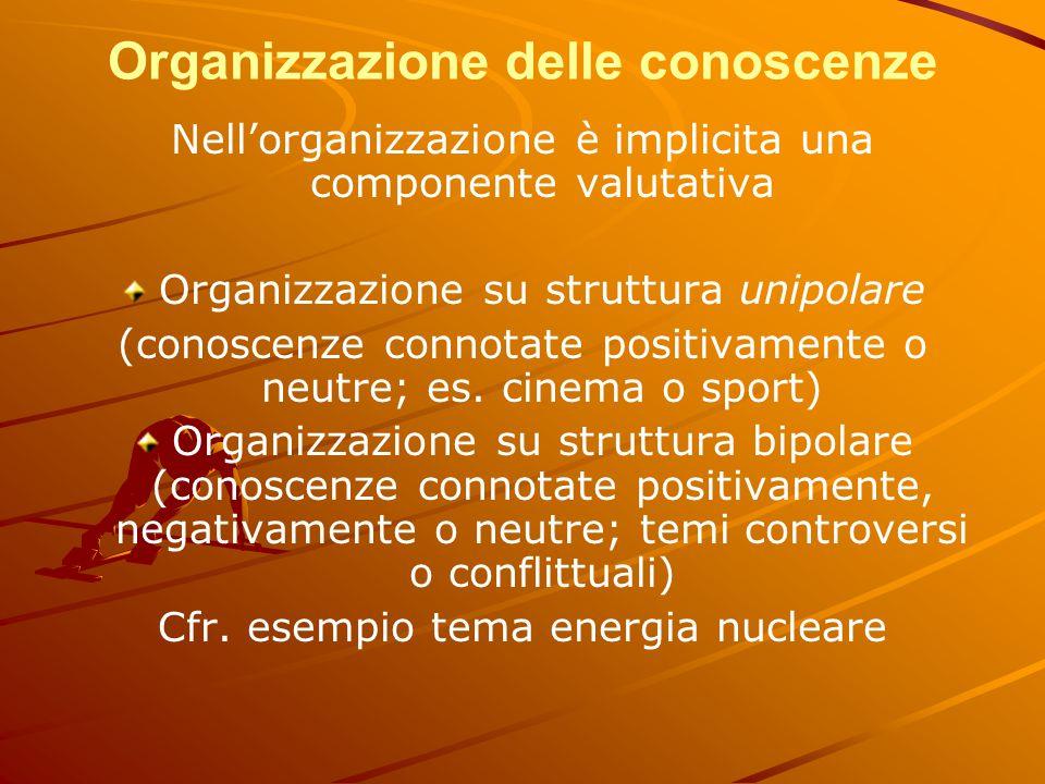 Organizzazione delle conoscenze Nell'organizzazione è implicita una componente valutativa Organizzazione su struttura unipolare (conoscenze connotate