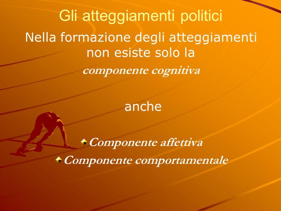 Gli atteggiamenti politici Nella formazione degli atteggiamenti non esiste solo la componente cognitiva anche Componente affettiva Componente comporta