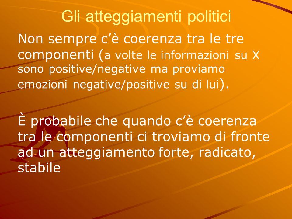 Gli atteggiamenti politici Non sempre c'è coerenza tra le tre componenti ( a volte le informazioni su X sono positive/negative ma proviamo emozioni ne