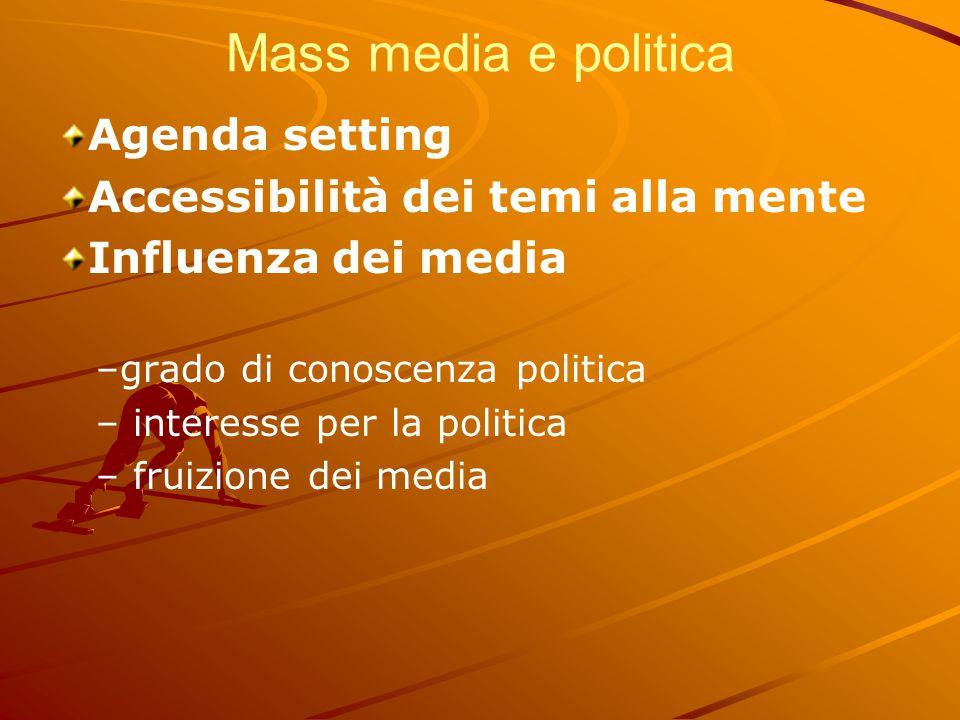 Mass media e politica Agenda setting Accessibilità dei temi alla mente Influenza dei media – –grado di conoscenza politica – – interesse per la politi