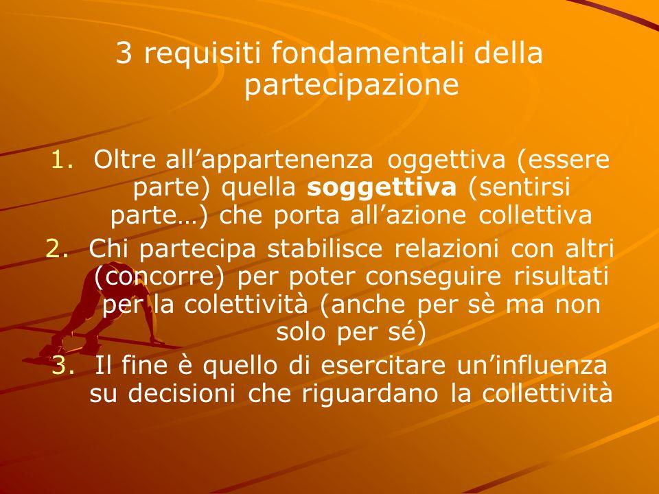3 requisiti fondamentali della partecipazione 1. 1.Oltre all'appartenenza oggettiva (essere parte) quella soggettiva (sentirsi parte…) che porta all'a