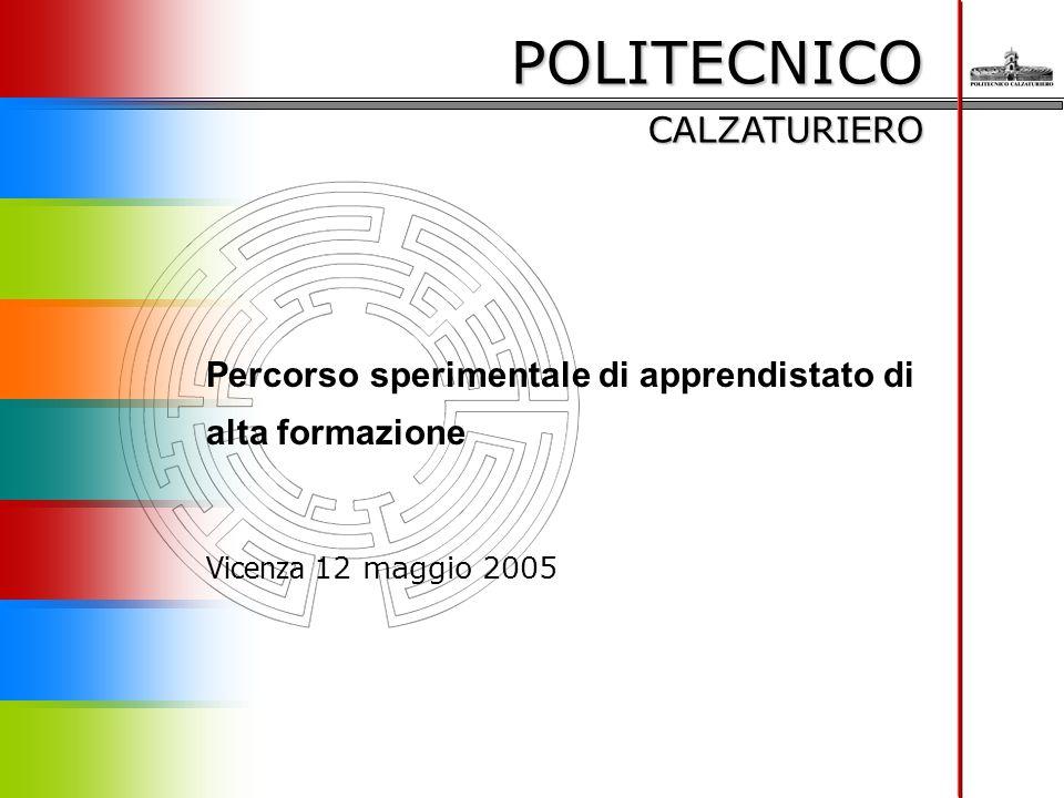 POLITECNICO CALZATURIERO Percorso sperimentale di apprendistato di alta formazione Vicenza 12 maggio 2005