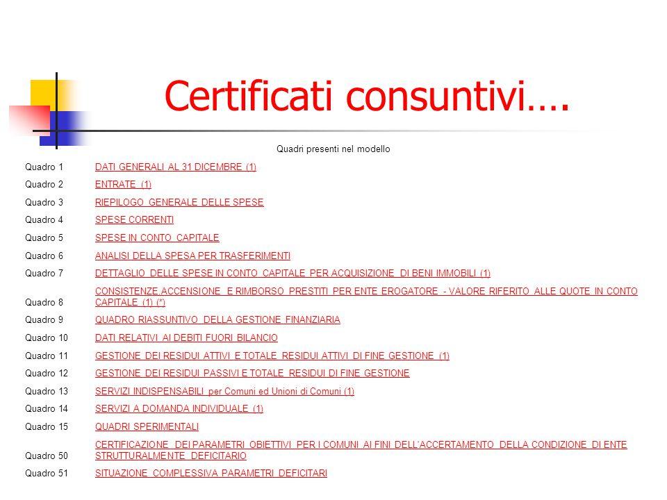 Certificati consuntivi….