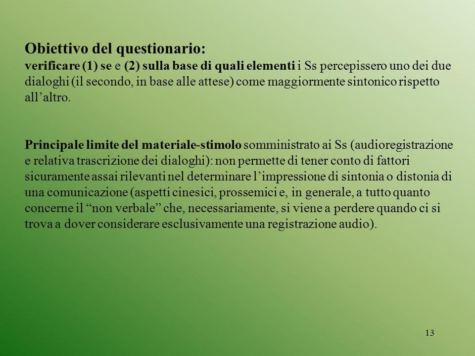 13 Obiettivo del questionario: verificare (1) se e (2) sulla base di quali elementi i Ss percepissero uno dei due dialoghi (il secondo, in base alle a