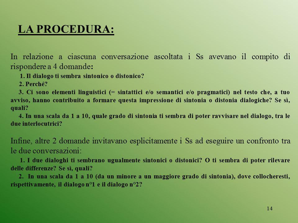 14 LA PROCEDURA: In relazione a ciascuna conversazione ascoltata i Ss avevano il compito di rispondere a 4 domande: 1. Il dialogo ti sembra sintonico