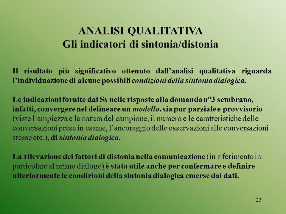 23 ANALISI QUALITATIVA Gli indicatori di sintonia/distonia Il risultato più significativo ottenuto dall'analisi qualitativa riguarda l'individuazione