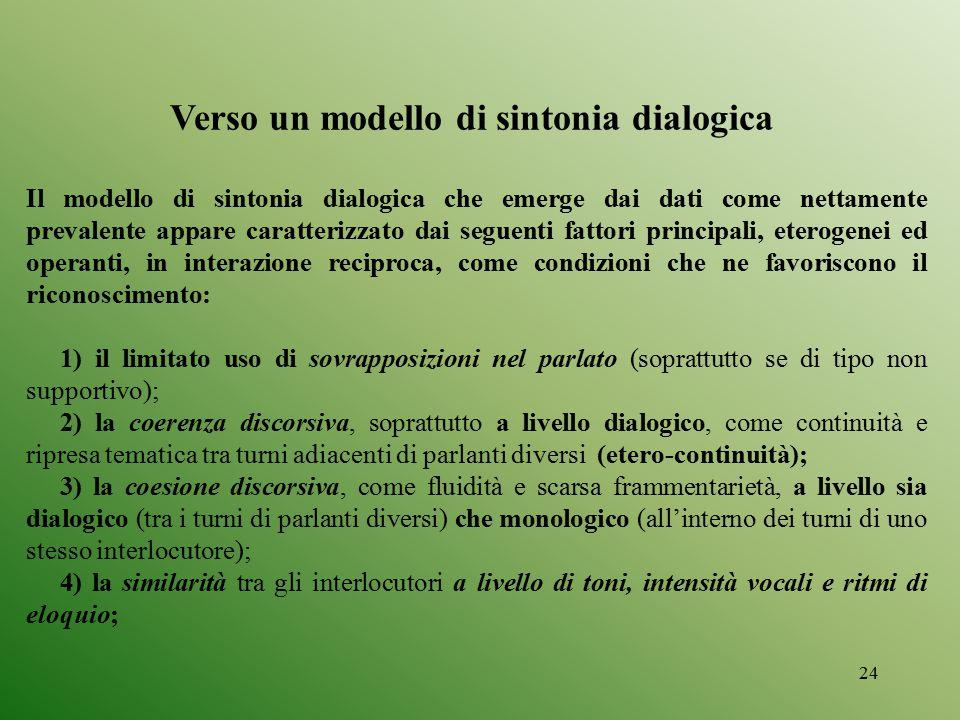 24 Verso un modello di sintonia dialogica Il modello di sintonia dialogica che emerge dai dati come nettamente prevalente appare caratterizzato dai se