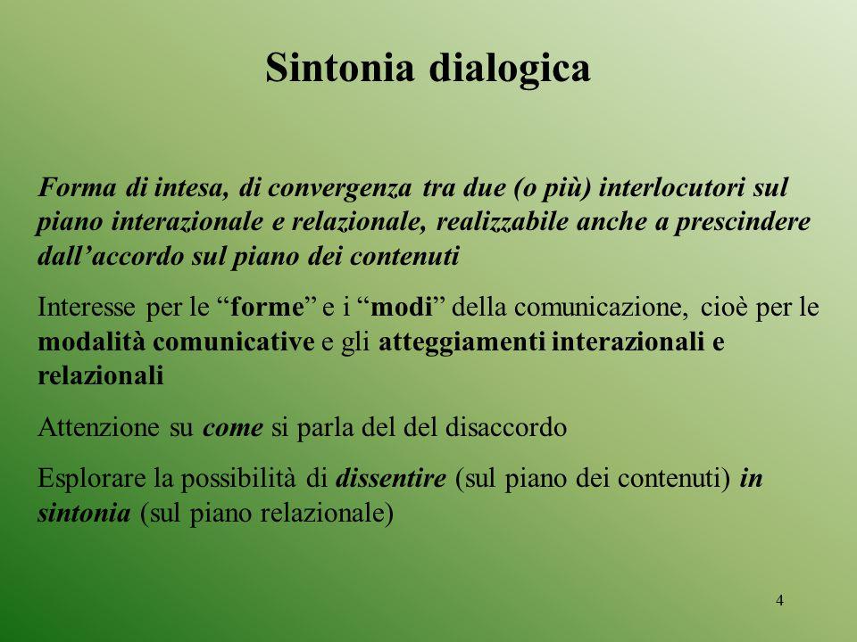4 Sintonia dialogica Forma di intesa, di convergenza tra due (o più) interlocutori sul piano interazionale e relazionale, realizzabile anche a prescin