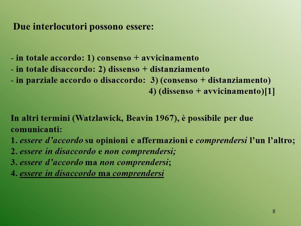 8 Due interlocutori possono essere: - in totale accordo: 1) consenso + avvicinamento - in totale disaccordo: 2) dissenso + distanziamento - in parzial