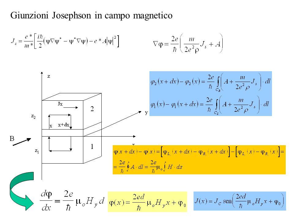 Giunzioni Josephson in campo magnetico