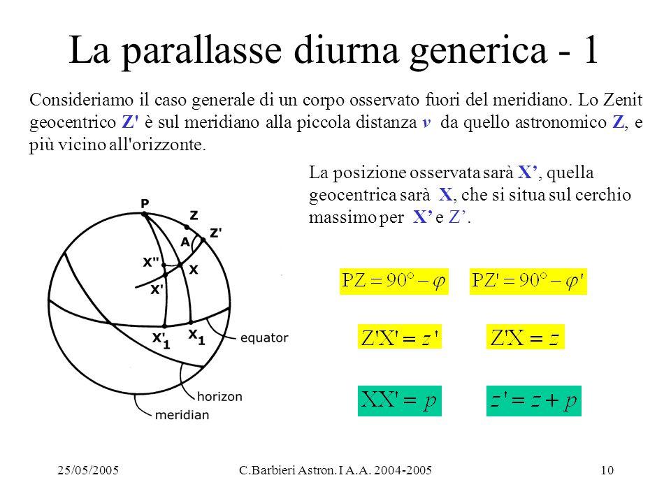 25/05/2005C.Barbieri Astron. I A.A. 2004-200510 La parallasse diurna generica - 1 Consideriamo il caso generale di un corpo osservato fuori del meridi