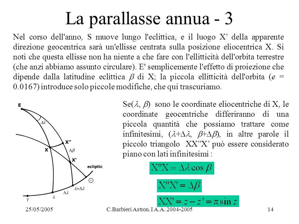 25/05/2005C.Barbieri Astron. I A.A. 2004-200514 La parallasse annua - 3 Nel corso dell'anno, S muove lungo l'eclittica, e il luogo X' della apparente