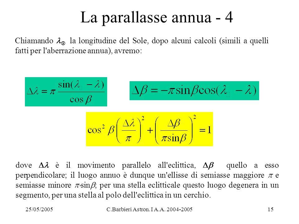 25/05/2005C.Barbieri Astron. I A.A. 2004-200515 La parallasse annua - 4 Chiamando  la longitudine del Sole, dopo alcuni calcoli (simili a quelli fatt