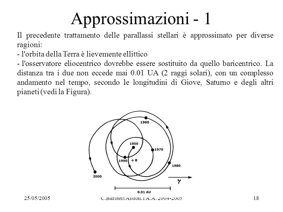 25/05/2005C.Barbieri Astron. I A.A. 2004-200518 Approssimazioni - 1 Il precedente trattamento delle parallassi stellari è approssimato per diverse rag