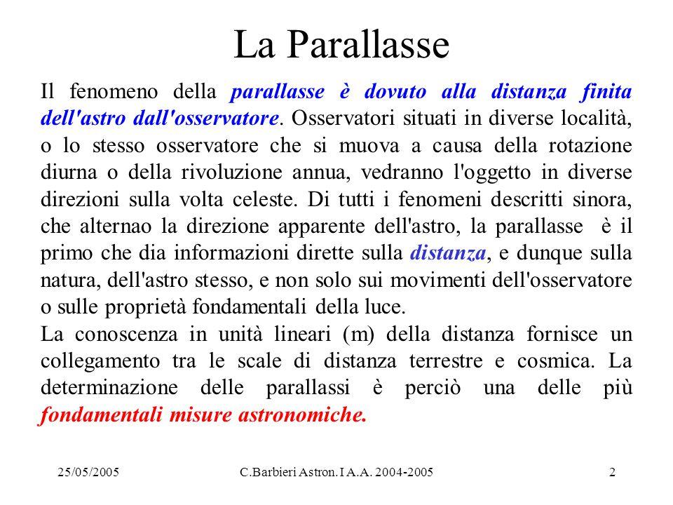 25/05/2005C.Barbieri Astron. I A.A. 2004-20052 La Parallasse Il fenomeno della parallasse è dovuto alla distanza finita dell'astro dall'osservatore. O