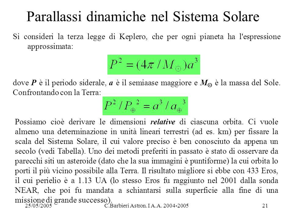 25/05/2005C.Barbieri Astron. I A.A. 2004-200521 Parallassi dinamiche nel Sistema Solare Si consideri la terza legge di Keplero, che per ogni pianeta h