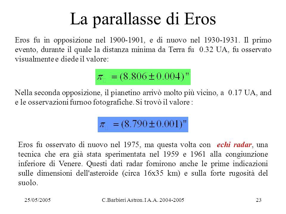 25/05/2005C.Barbieri Astron. I A.A. 2004-200523 La parallasse di Eros Eros fu in opposizione nel 1900-1901, e di nuovo nel 1930-1931. Il primo evento,