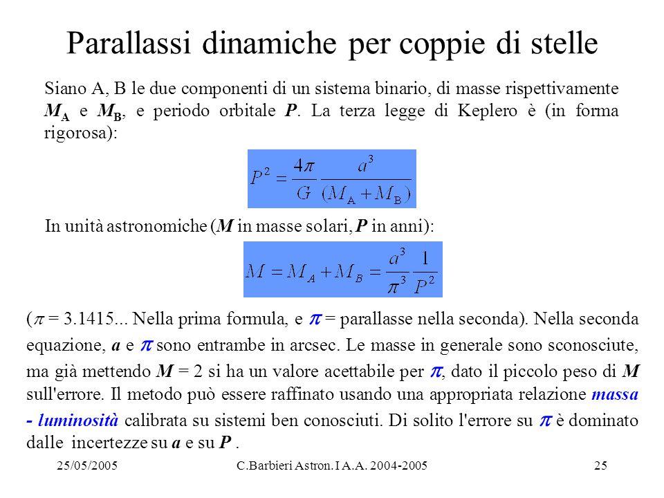 25/05/2005C.Barbieri Astron. I A.A. 2004-200525 Parallassi dinamiche per coppie di stelle Siano A, B le due componenti di un sistema binario, di masse