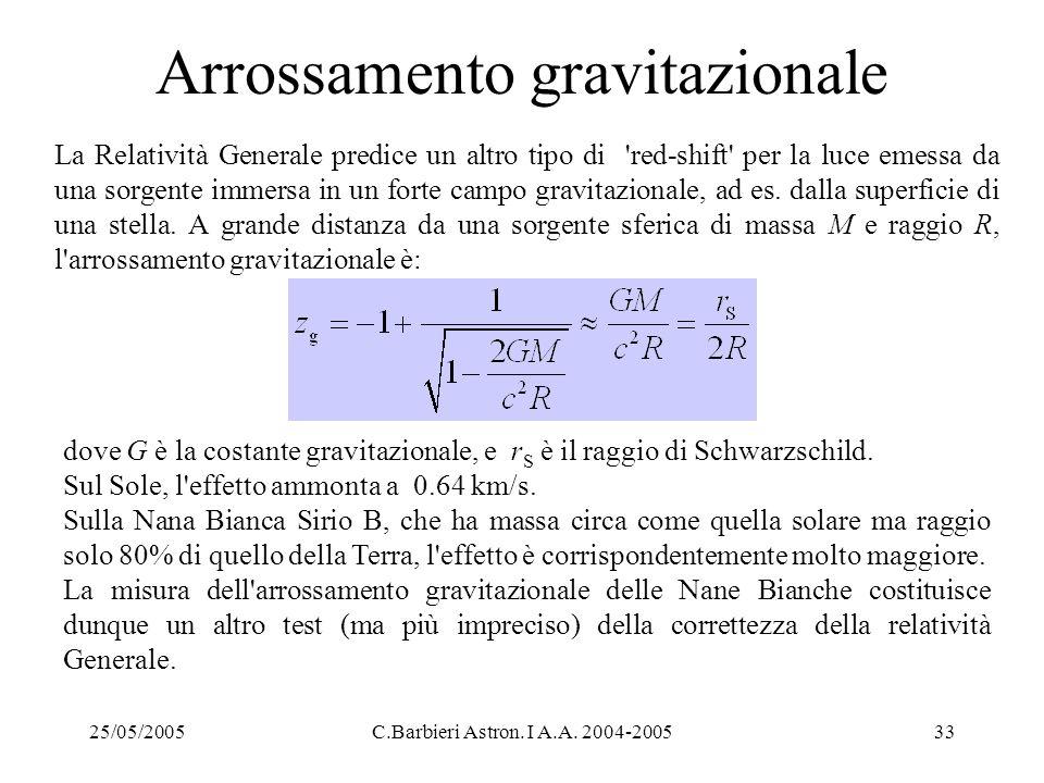 25/05/2005C.Barbieri Astron. I A.A. 2004-200533 Arrossamento gravitazionale La Relatività Generale predice un altro tipo di 'red-shift' per la luce em