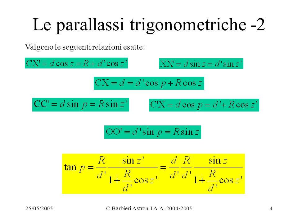 25/05/2005C.Barbieri Astron. I A.A. 2004-20054 Le parallassi trigonometriche -2 Valgono le seguenti relazioni esatte: