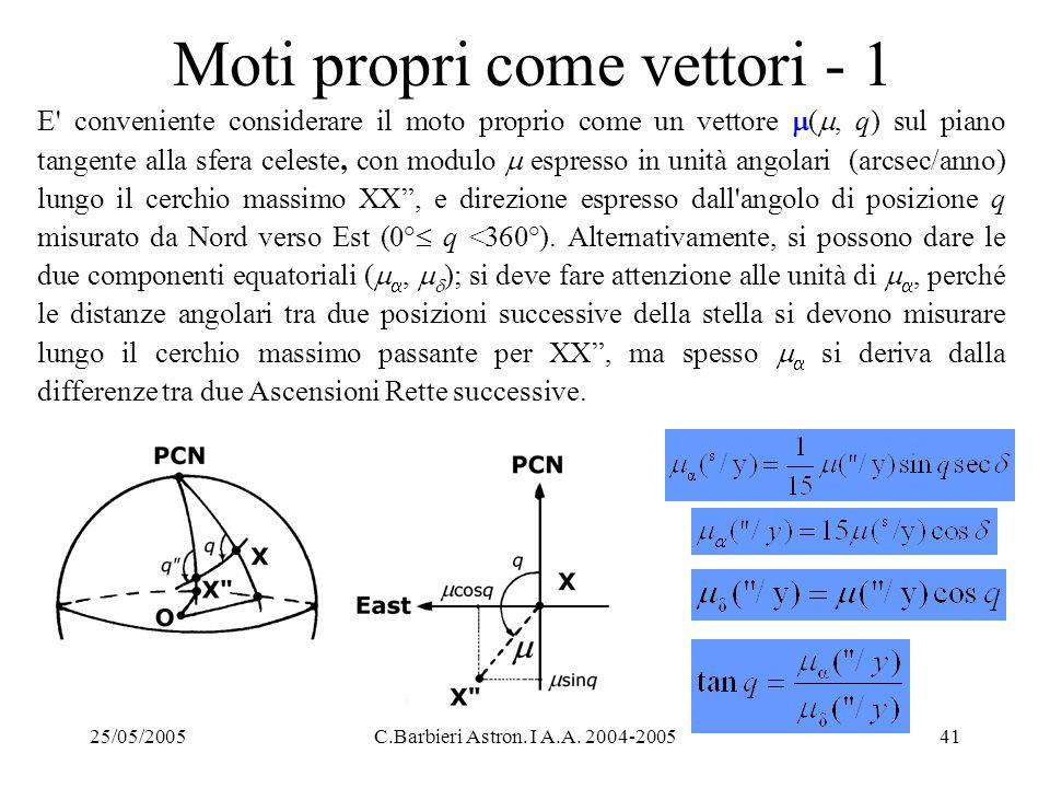 25/05/2005C.Barbieri Astron. I A.A. 2004-200541 Moti propri come vettori - 1 E' conveniente considerare il moto proprio come un vettore  ( , q) sul