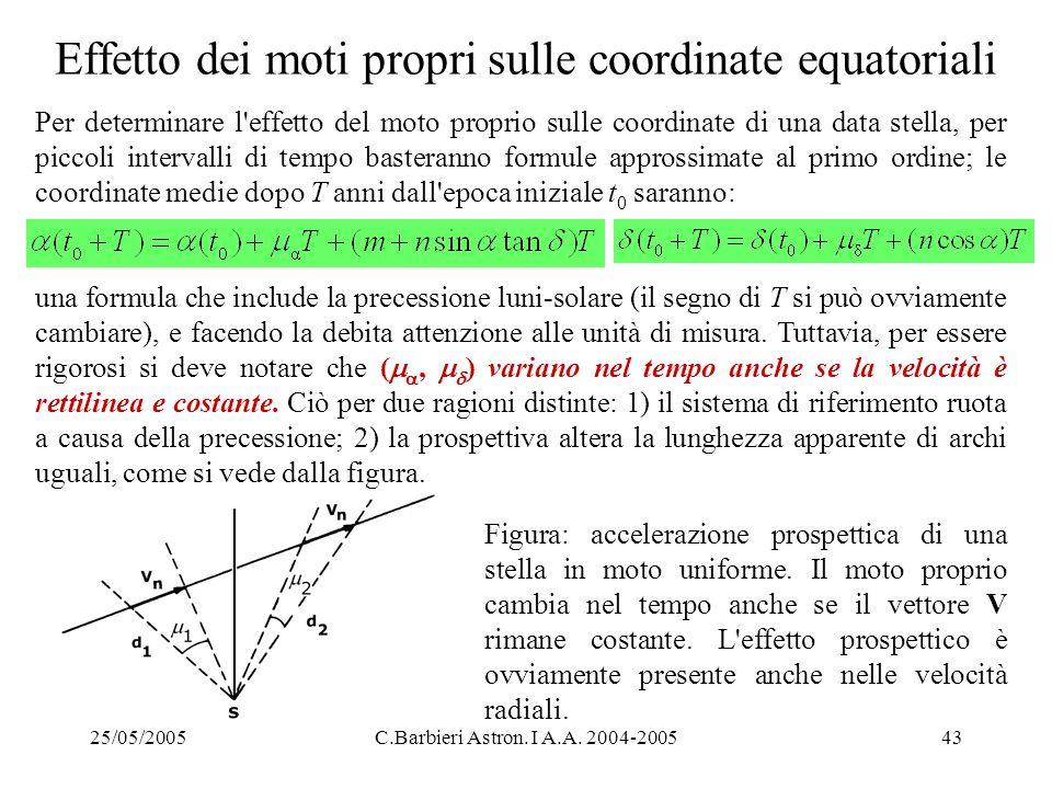 25/05/2005C.Barbieri Astron. I A.A. 2004-200543 Effetto dei moti propri sulle coordinate equatoriali Per determinare l'effetto del moto proprio sulle