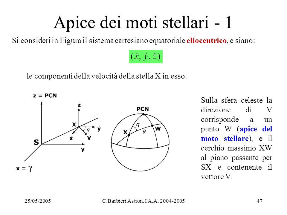 25/05/2005C.Barbieri Astron. I A.A. 2004-200547 Apice dei moti stellari - 1 Si consideri in Figura il sistema cartesiano equatoriale eliocentrico, e s